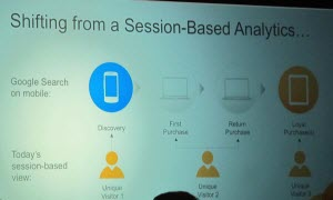 session-based-analytics