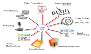 Imcredo - Our Blog - SEO Audit - Most Common Off-Site Issues and ...