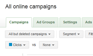 google-adwords-account