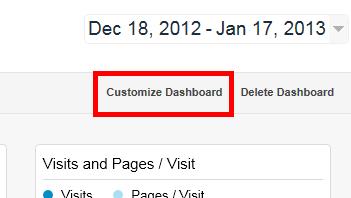 google-analytics-customize-dashboard