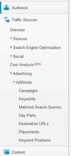 google-analytics-dashboard-advertising