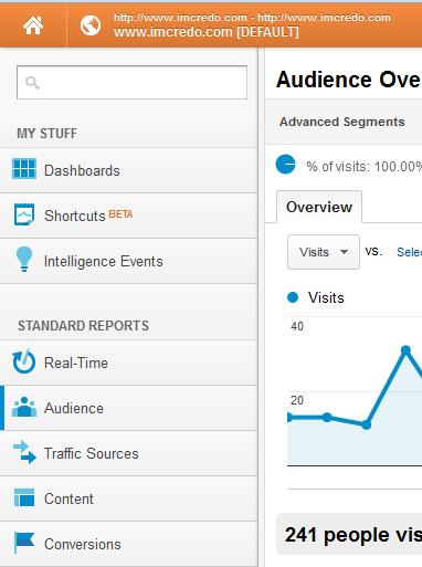 google-analytics-dashboard-my-stuff