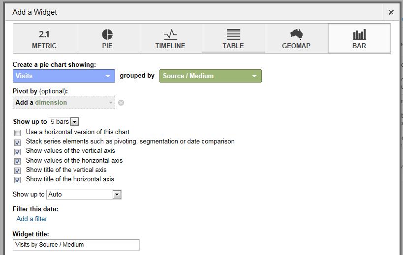 google-analytics-dashboard-widgets-bar