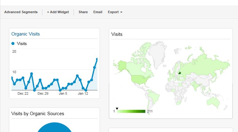 google-analytics-dashboard-widgets-geomap