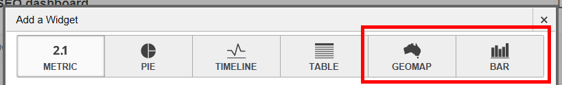 google-analytics-dashboard-widgets